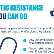 Antibiotics - Handle with care