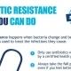 Antibiotics - Handle with care